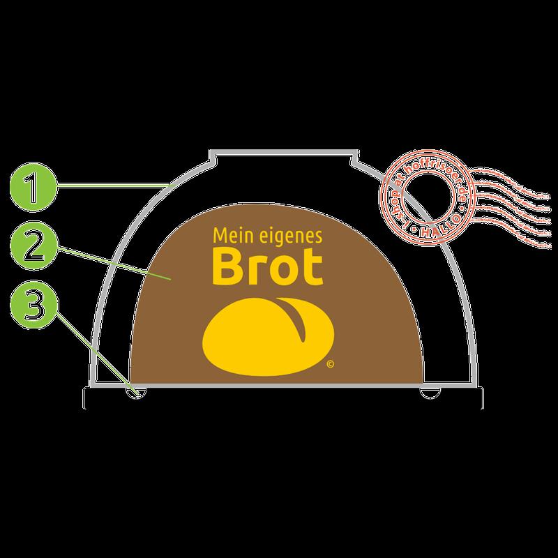 Brot-Aufbewahrung leicht gemacht